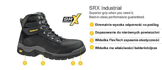 Technologia sr-X